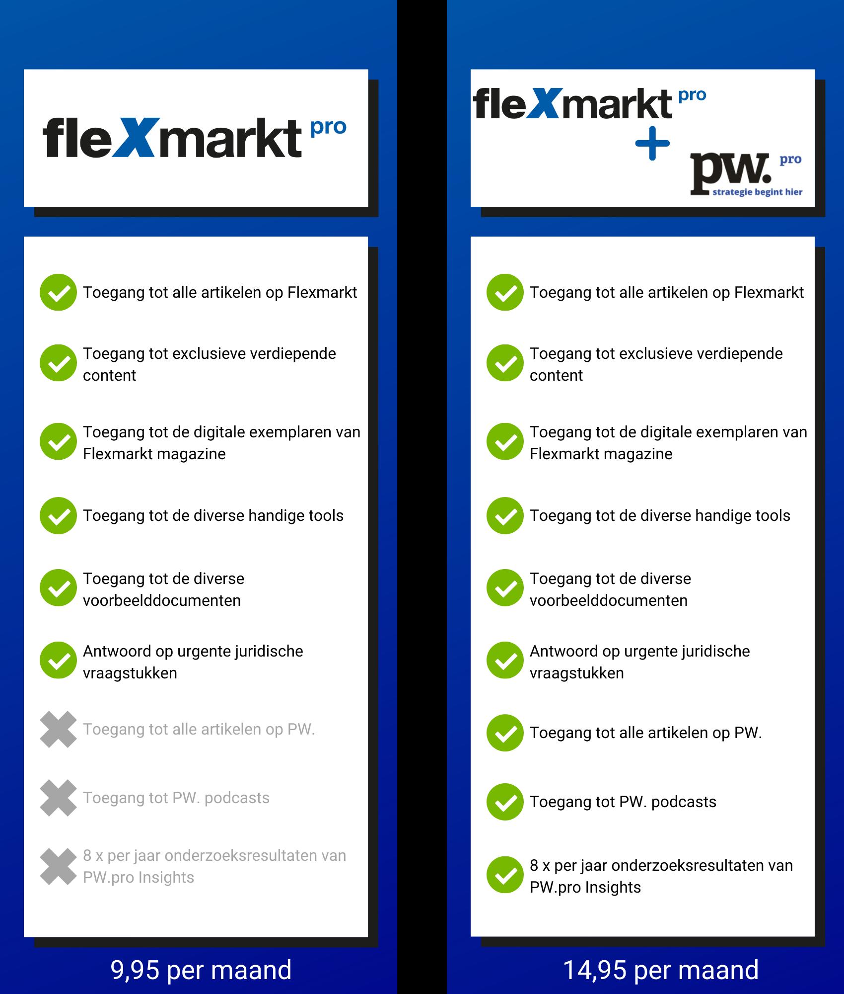 Flexmarkt Abonnementsvormen